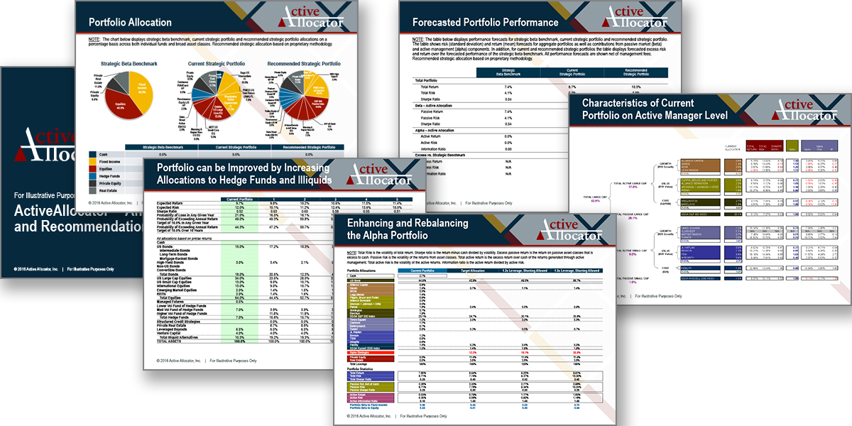 Sample Analysis Reports